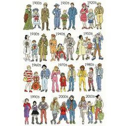 Fashion Through The Decades Cross Stitch Kit