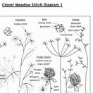 Clover Meadow Embroidery Kit additional 3